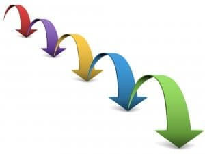 The CIL Process