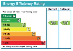 EPC - Energy Performance Certificates